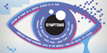 Do you have digital eye strain? (Infographic)