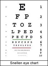 Online eye test chart