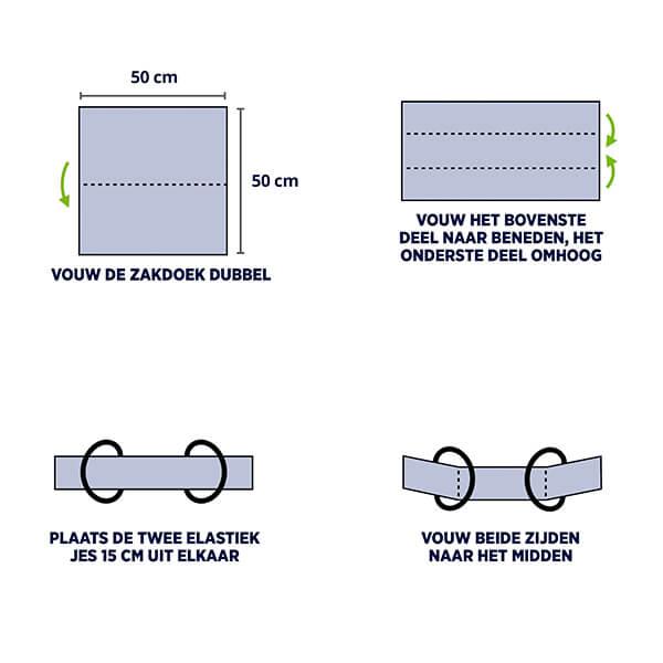 Handleiding om zelf een mondmasker te maken met een zakdoek of bandana