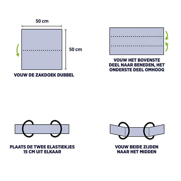 Handleiding om zelf een mondkapje te maken met een zakdoek of bandana