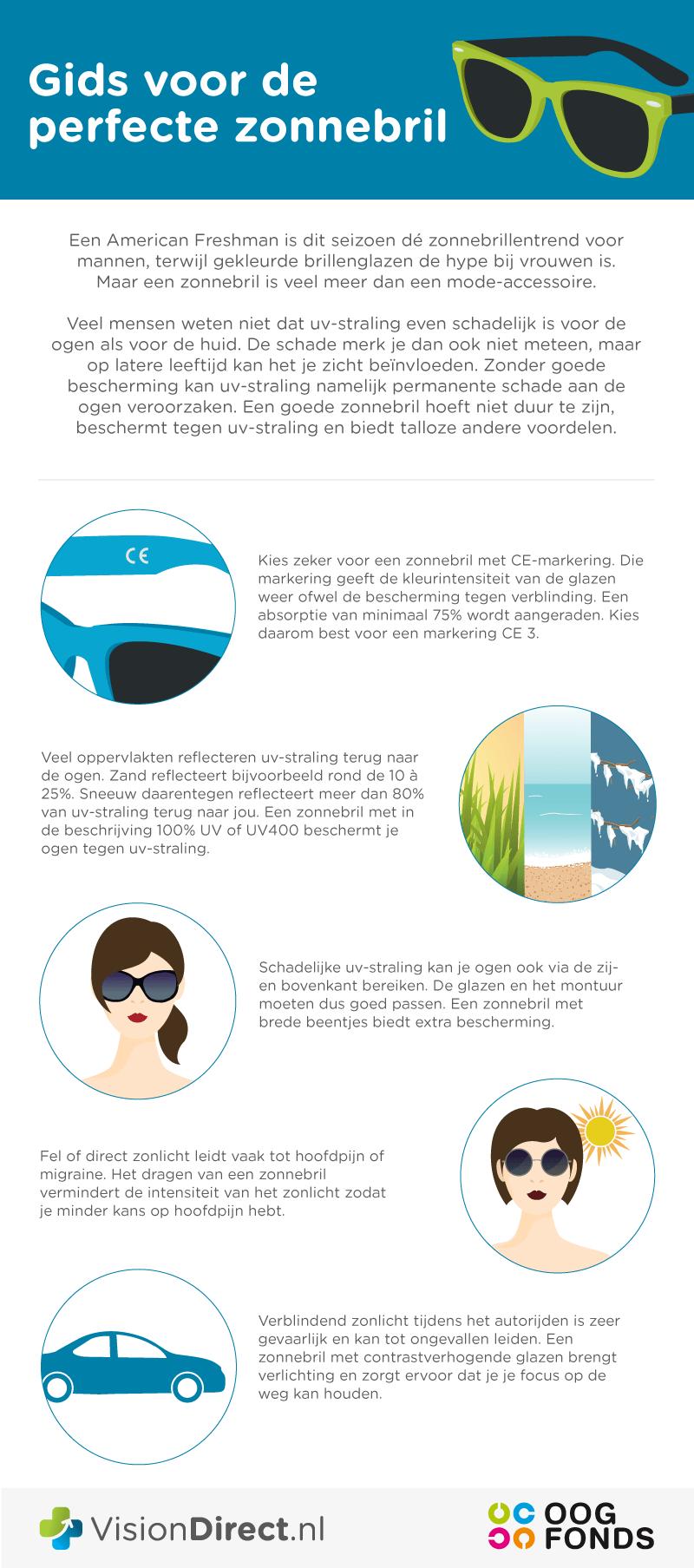 Gids voor de perfect zonnebril
