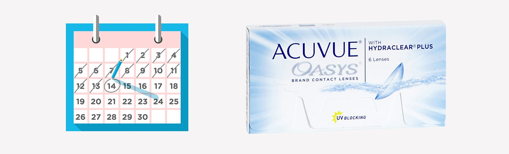 Weekly Contact Lenses