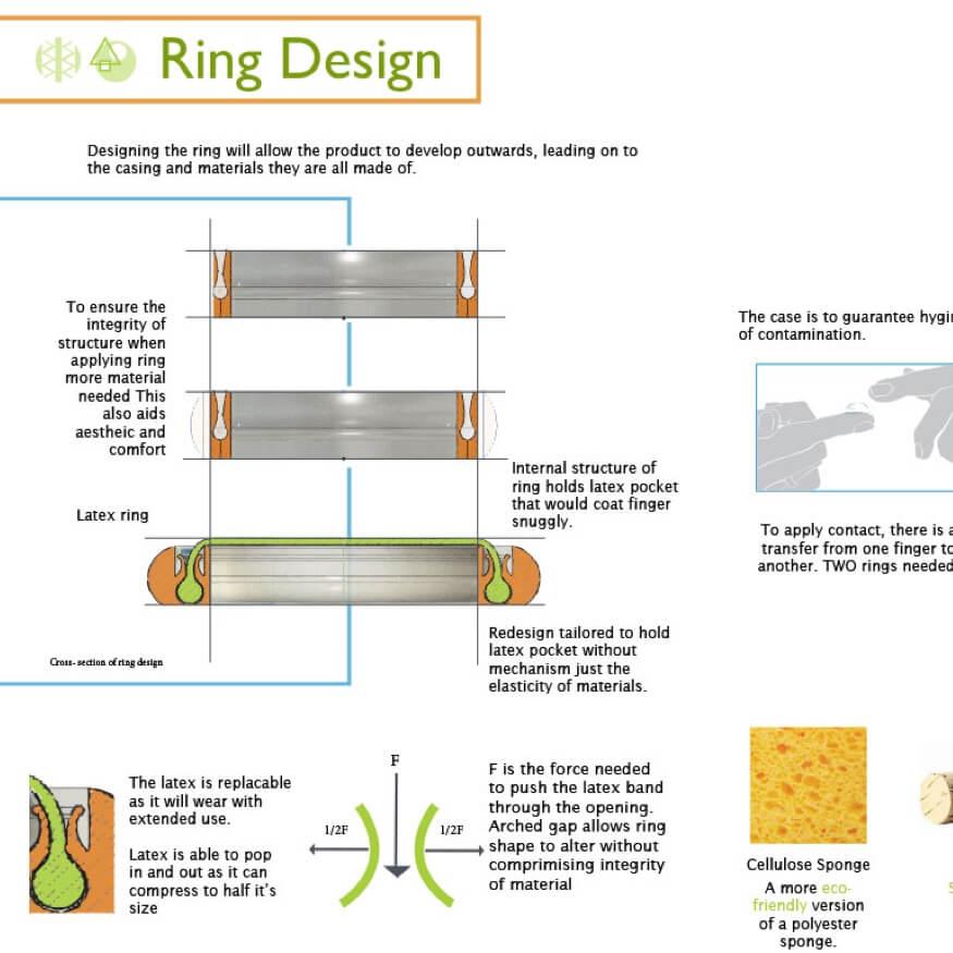 hYgo-Rings, Miah Robinson